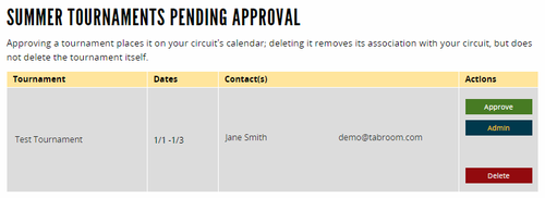 user circuit approvals.png