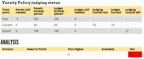 panel schemat judge-use-status.png